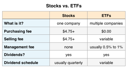 Options vs Stocks which is more profitable. stocks or options and I am trying to determine which is most suitable for me assuming the stocks I pick profit anywhere from %. A 3% move in a short time might be profitable depending on the stock. For some stocks, the option premium may make the move a .