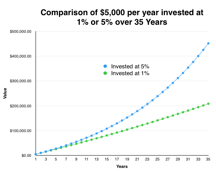 overcoming-your-investing-fears
