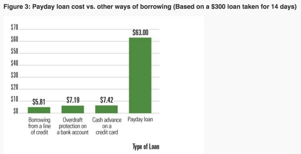 www cash1 loans