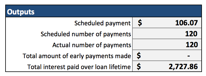 This is why you have to pay your debt 2