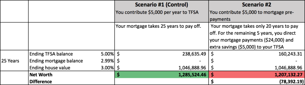 save-or-pay-off-mortgage-4