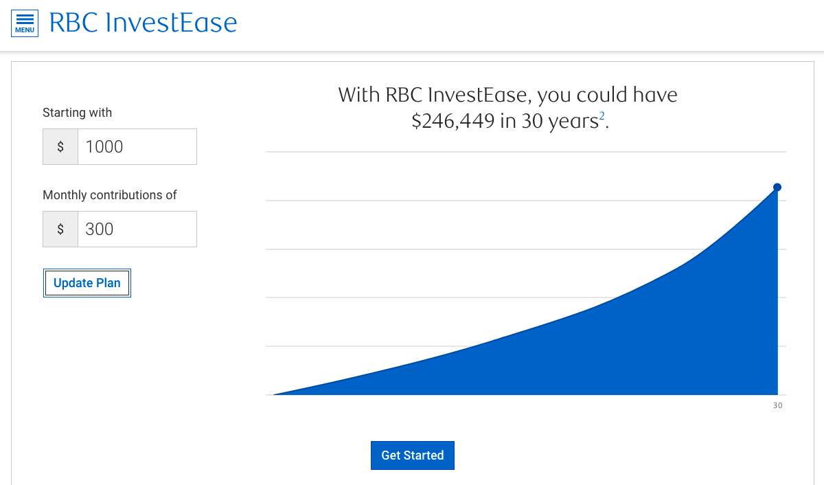 rbc investease