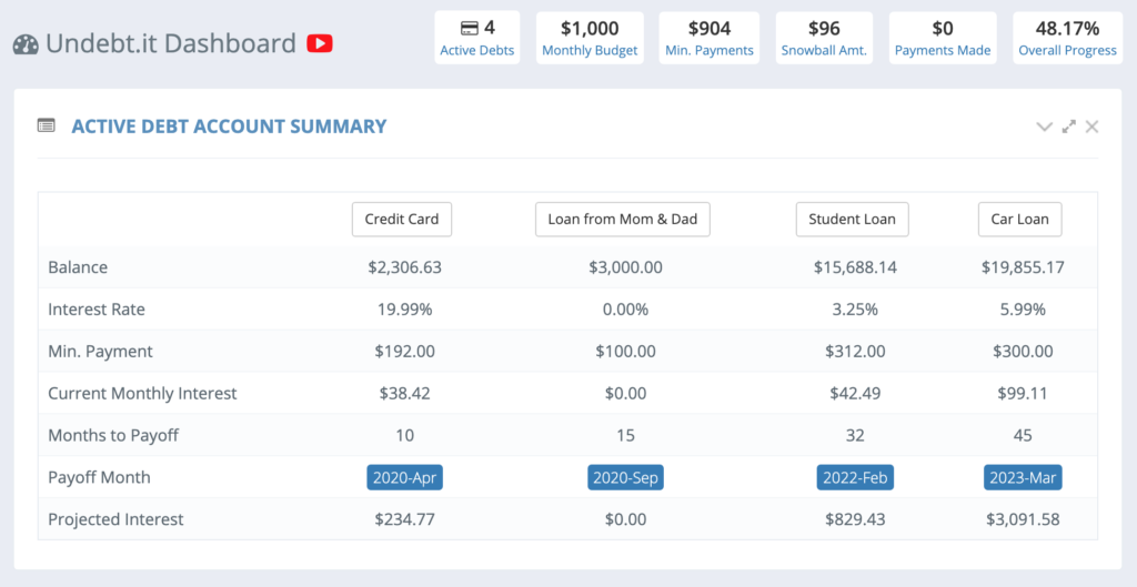 Undebt it Review: The Best Free App to Help You Get Out of