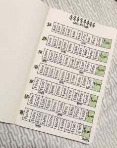 bullet journal saving page 7