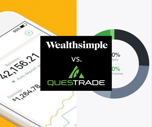Wealthsimple vs Questwealth